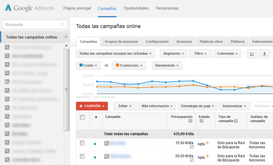 campana adwords